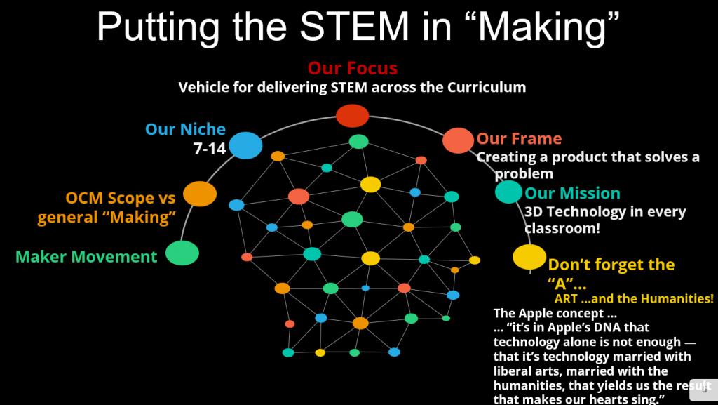 img03-putting-stem-in-making