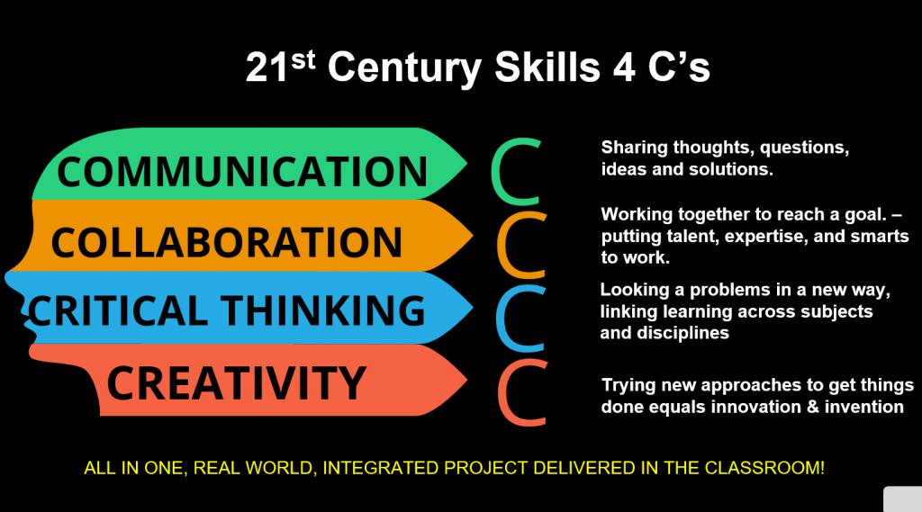 img05-21st-century-skills