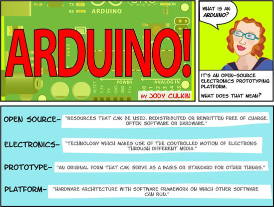 CREDIT: Arduino