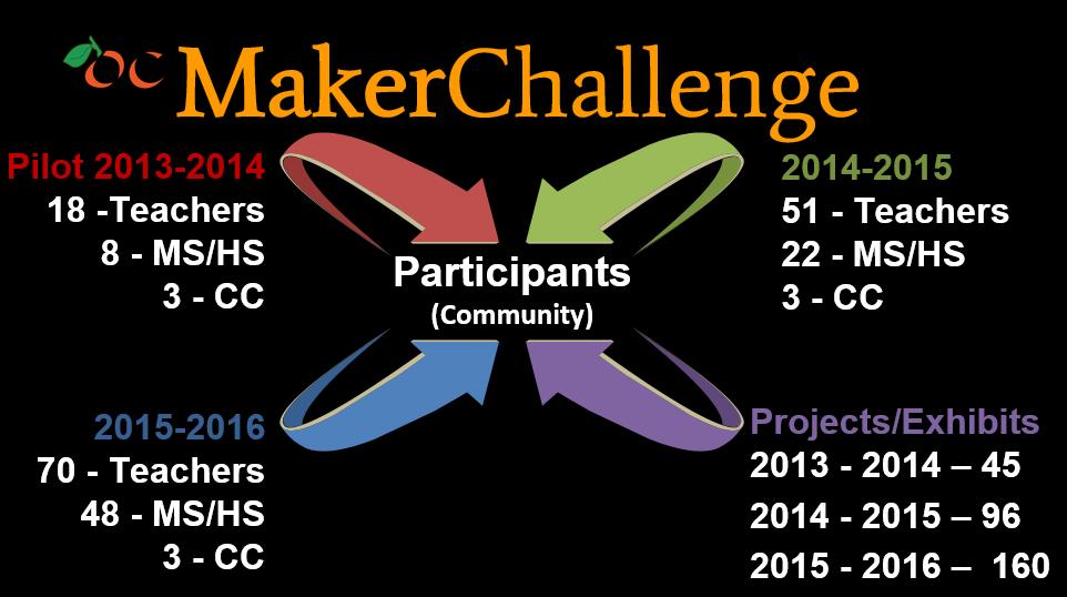 img17-participants-community