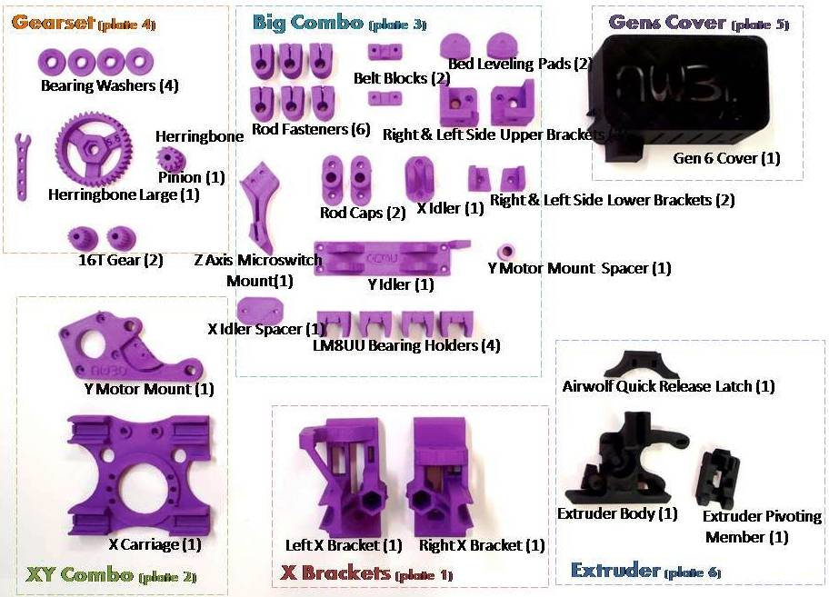 3D Printer Slic3r Configurations chart of parts in purple