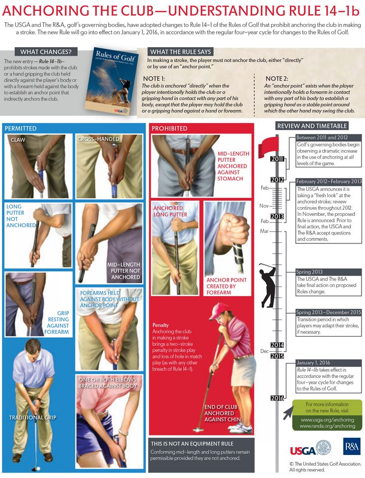 Infographic  demonstrating rule 14-1b courtesy of USGA