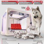 Airwolf 3D AXIOM specs