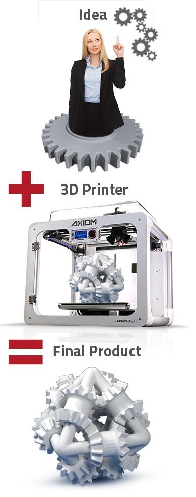 3D Printer Rental