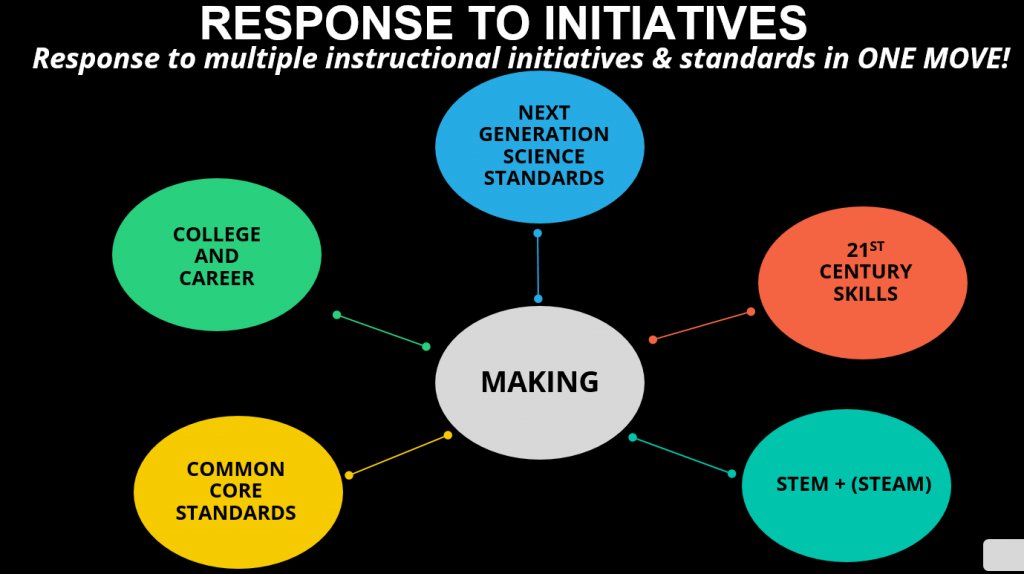 img04-response-to-initiatives