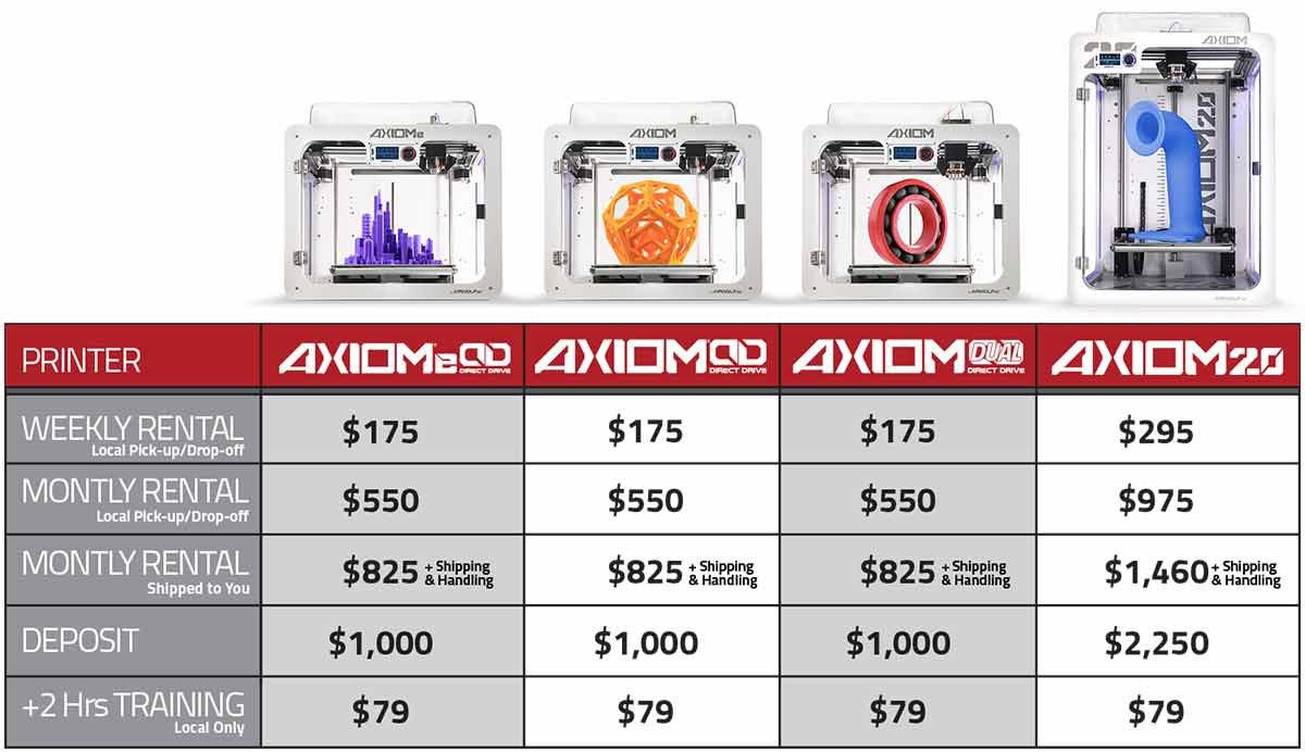 Rent a 3D Printer